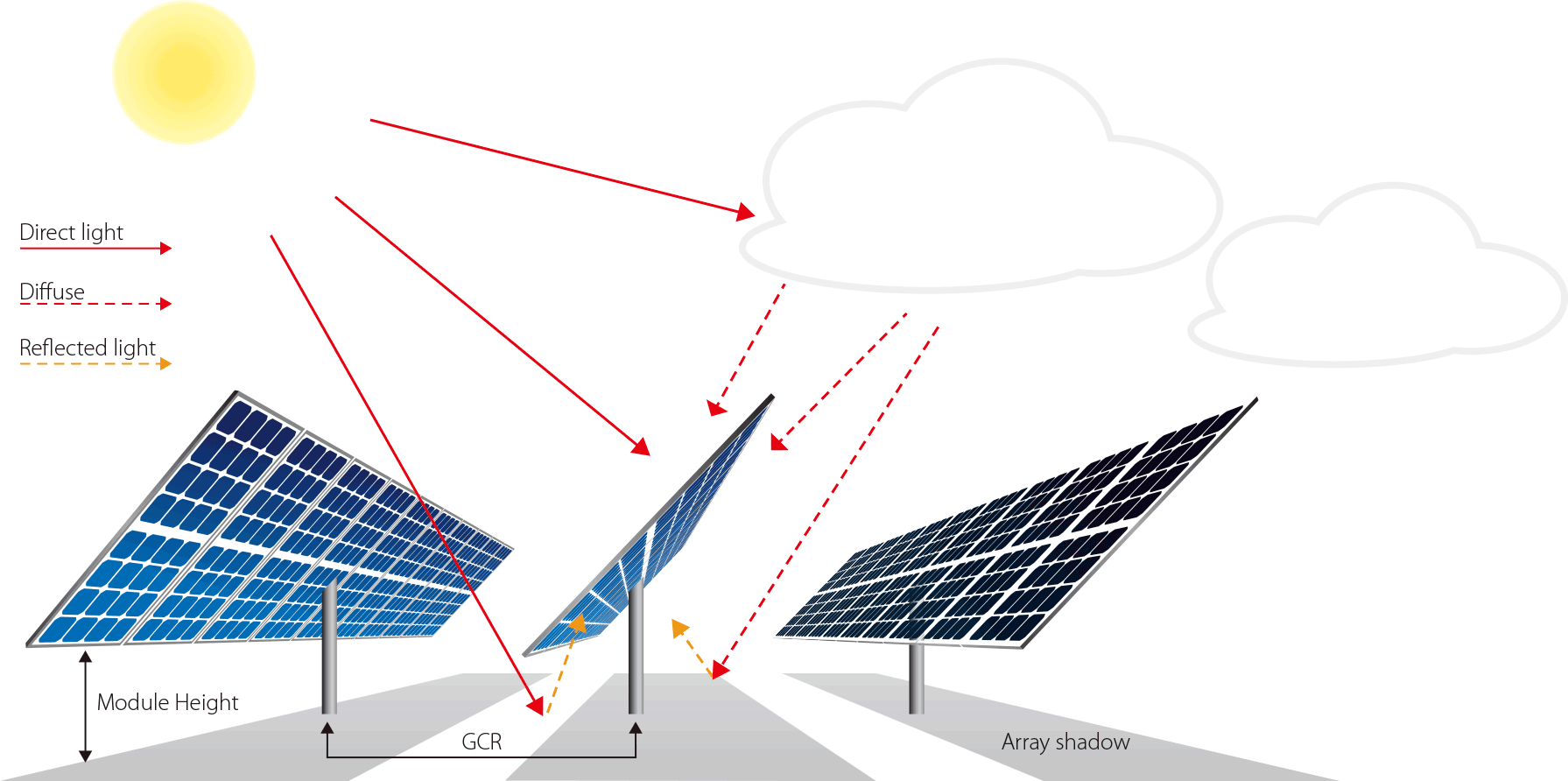 Futuresolar bifacial double glass solar panels technology